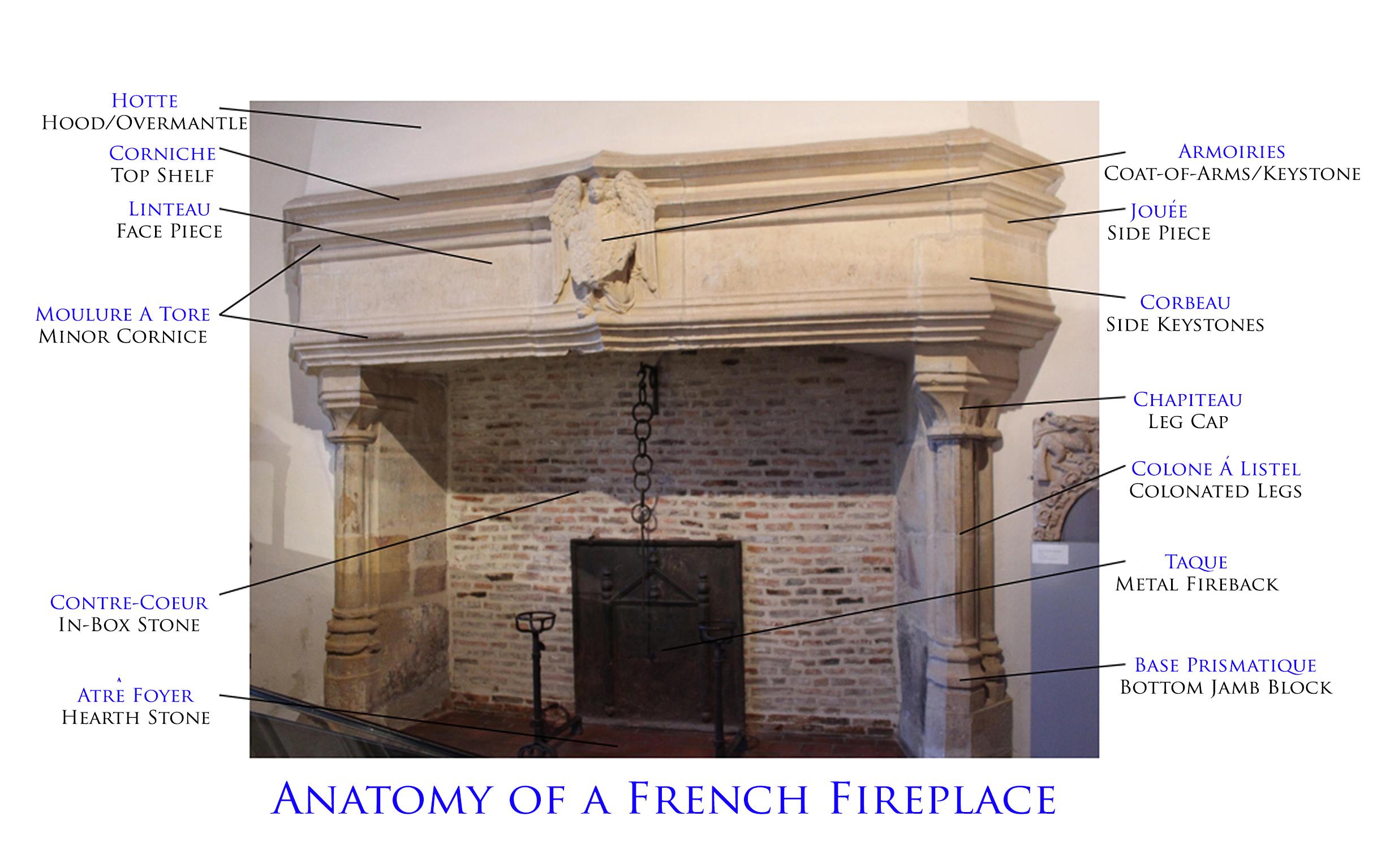 Pardon my French! Anatomy of a Bilingual Fireplace. - Ancient ...
