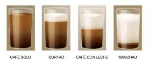 caffe_andalusia_consigli_utili_viaggio