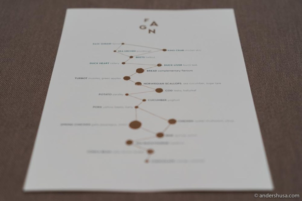 The menu at Fagn is a journey through local produce.