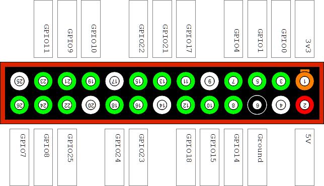 Afficheur LCD sur Raspberry Pi | Anderson69s com