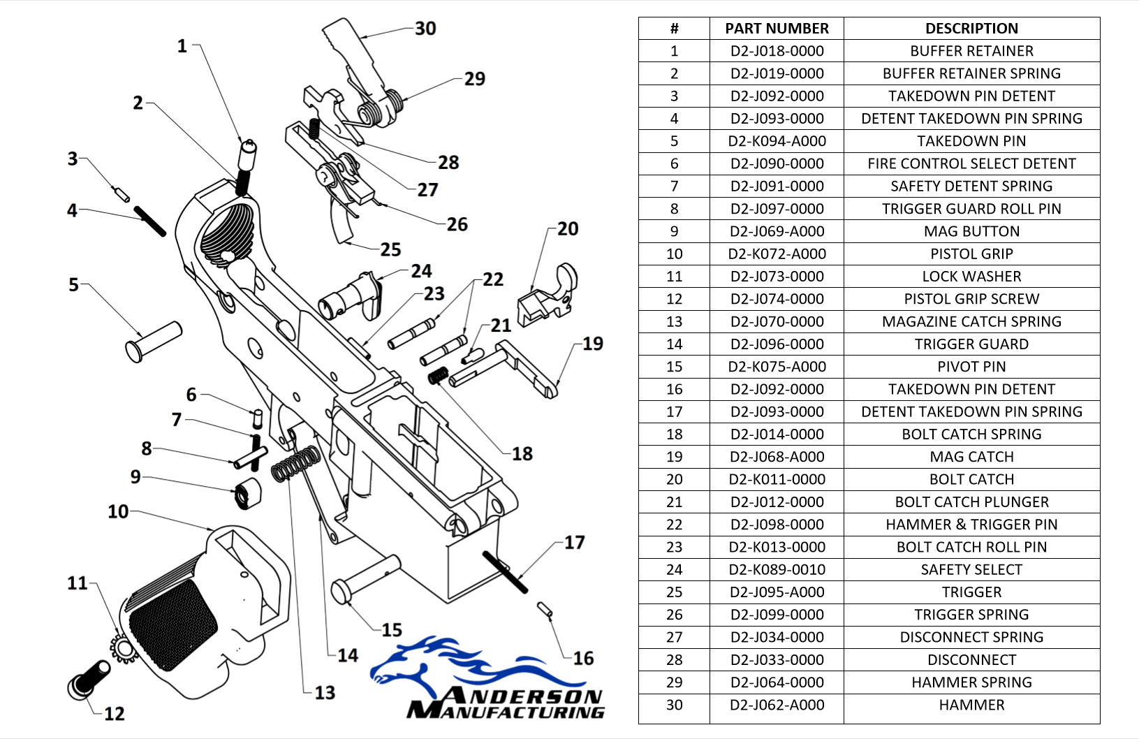 Ar 15 Schematic Upper