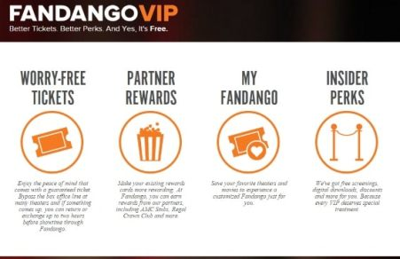 Buy Movie Tickets on Fandango and Get 50% Off Movies + TV Shows on FandangoNOW 1