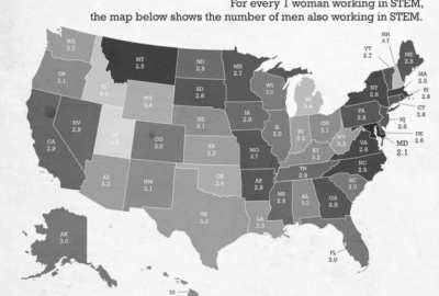 THE AV REPORT: Which States Have The Smallest Gender Gap In STEM Occupations? 23