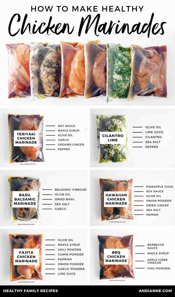 All chicken marinade recipes in plastic bag with raw chicken stacked together
