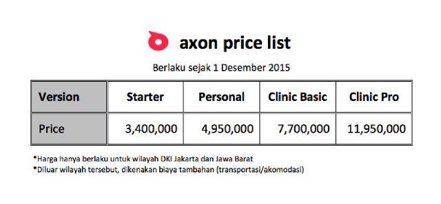 Harga Baru AXON