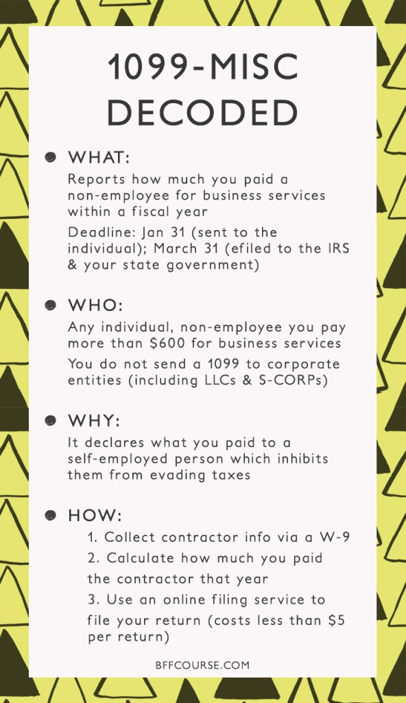 1099  Tax Return  Contractors  Small Business  Freelancer