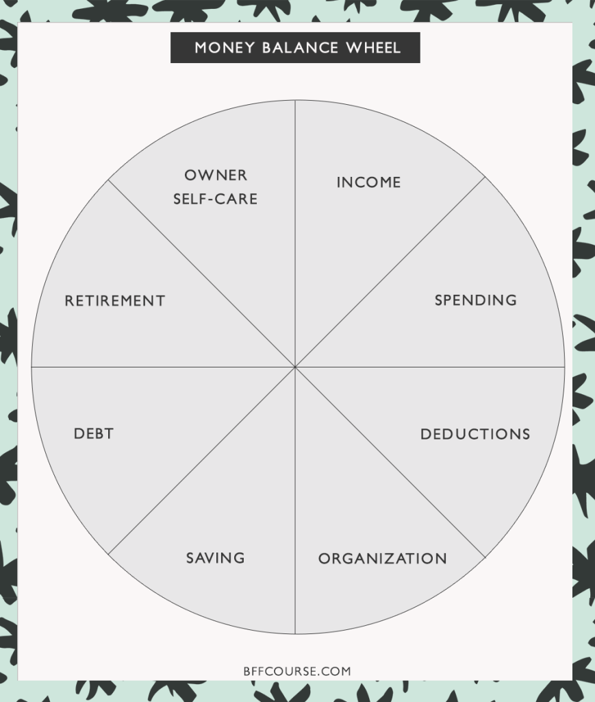 Feeling overwhelmed by your finances and need a starting point? Use the Money Balance Wheel to find your Step One and assess your finances and clarify your money vision. Click through to get the whole 10-page workbook!