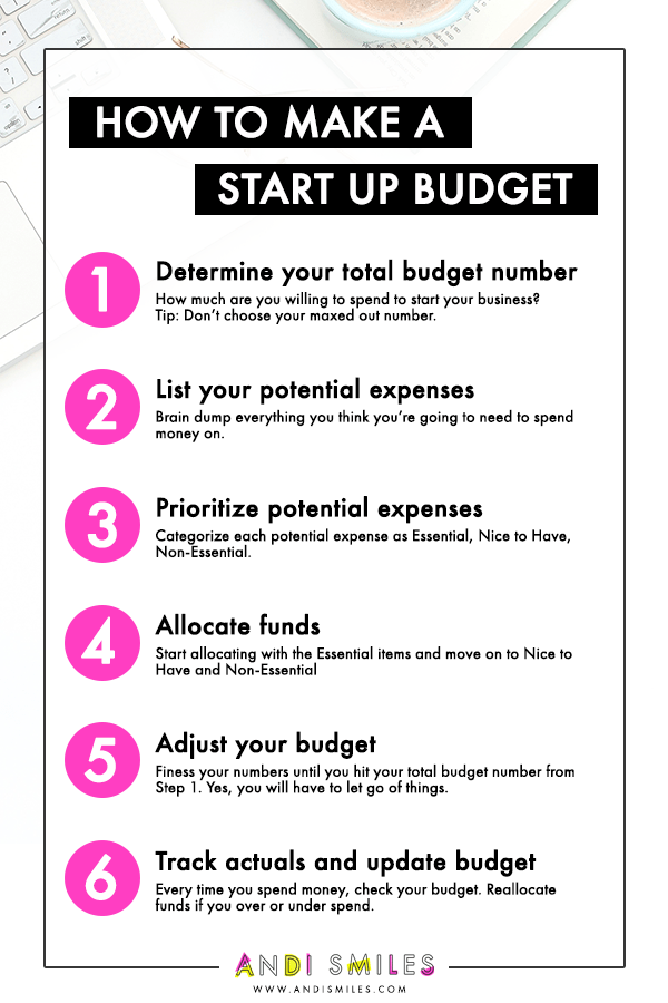 Making a startup budget for a new small business is the easiest way to stay on top of your business finances from the beginning! Click through to learn my step by step process for creating a small business startup budget and download your free business budget spreadsheet. #smallbusiness #financetips #budgetting #entrepreneur #budgetspreadsheet