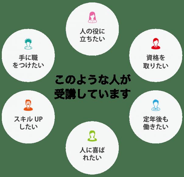 アンドワン整体スクール HP編集021