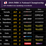 Video/Result JMRCA EPT S-EXP/Open Day2 終了 予選トップは INFINITY 澤田 仁 選手