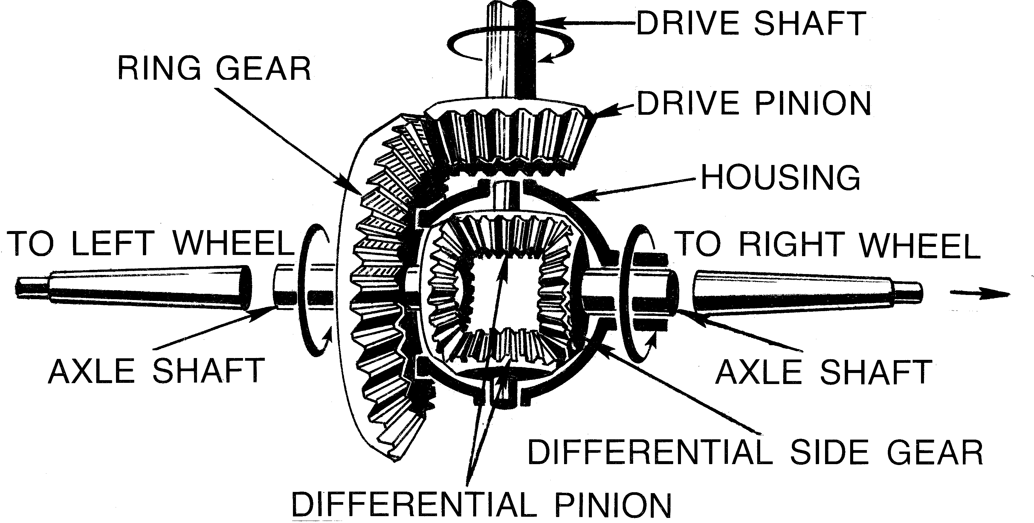 2 News Differential Gear