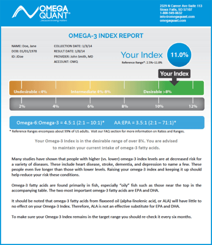 OmegaQuant sample report