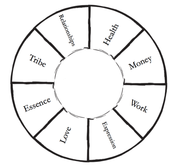 Spirit_Guide_Ecosystem