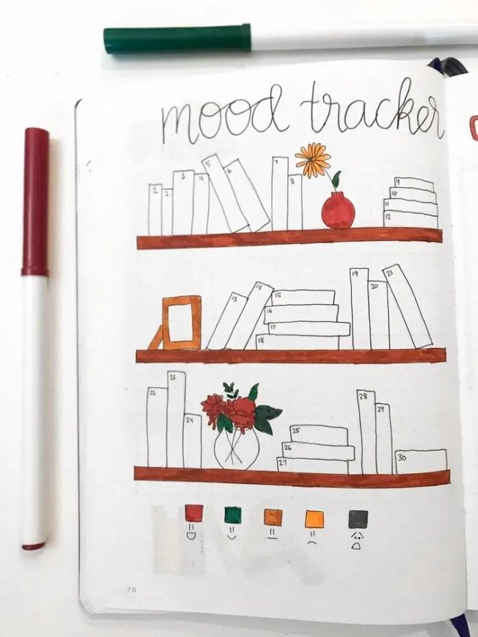 november bullet journal mood tracker