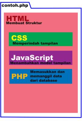 file php inside