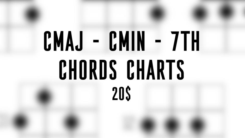 Banjo chord charts