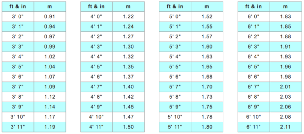 Human height conversion table inches to feet for 162 cm to feet