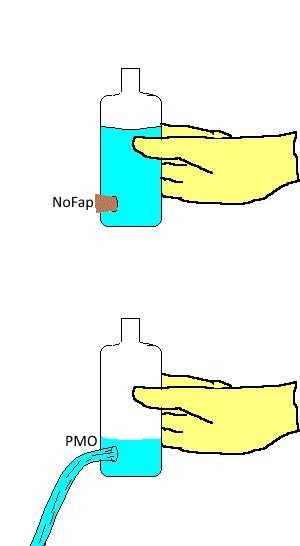 Nofap motivation