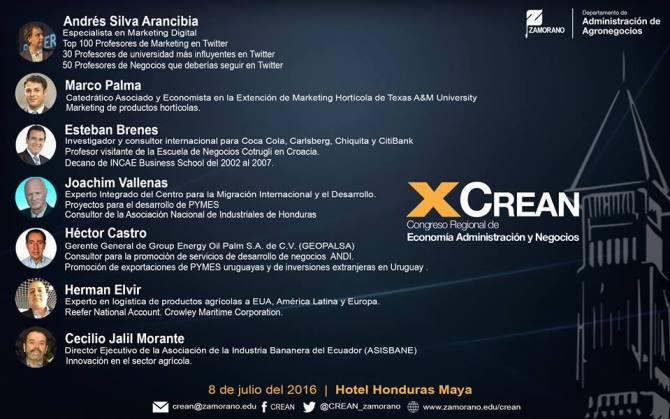 Andres Silva Arancibia XCrean 2016 Honduras Economía y Marketing