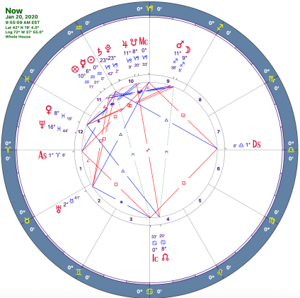Aquarius Ingress chart for 20 January 2020, at 9:55:09, near Lat 42° 20' N, Long 72° 40' W