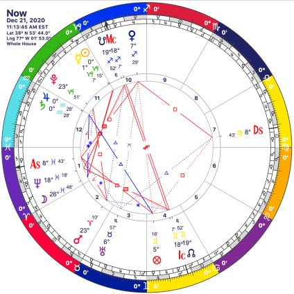 Chart for the Jupiter-Saturn conjunction on 21 December 2020, 11:13 am over Washington DC.