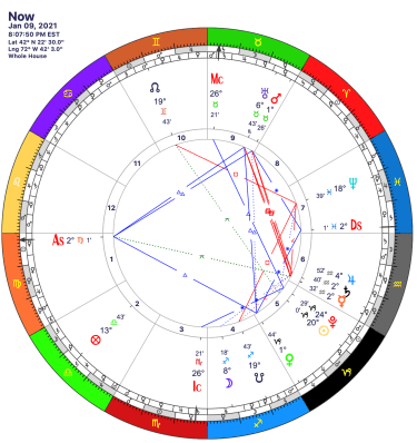 astrology chart for 9 January 2021, 8:07 pm EST, for a location in western Massachusetts near Williamsburg.