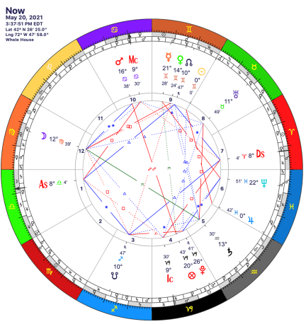 astrological chart for 24 May 2021 at 3:37 pm EDT for a location in western Massachusetts — Ascendant in Libra, Sun in Gemini 0°, Moon in Virgo 12°, Jupiter in Pisces 0°.