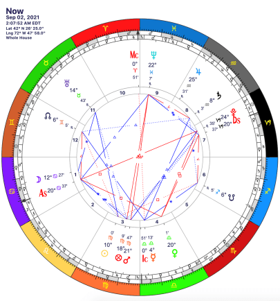 Chart for Virgo II 2021: 18 August 2021 over western Massachusetts at 2:07 am EDT: showing Sun at Virgo 10°0', Moon at 12° Cancer 27', and Ascendant at 20° Cancer 37'