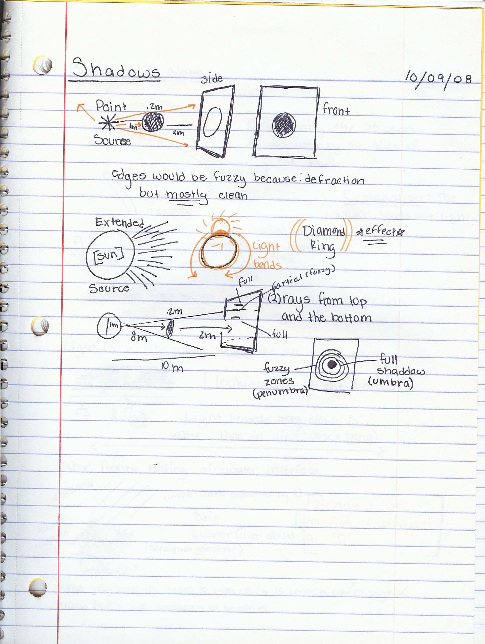 Physics Course Contents