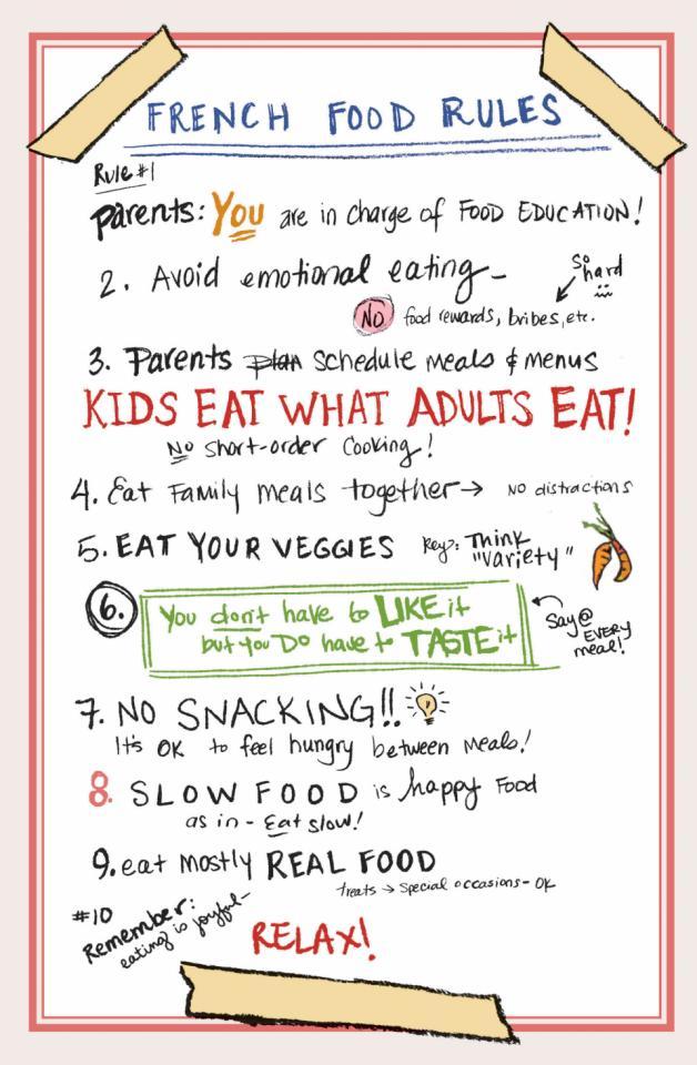food-rules-kids