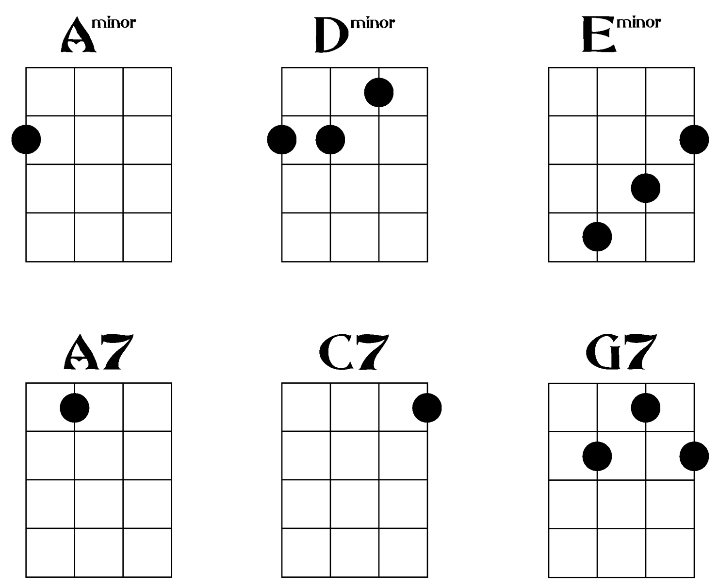 4 Key Tactics The Pros Use For Easy E Chord