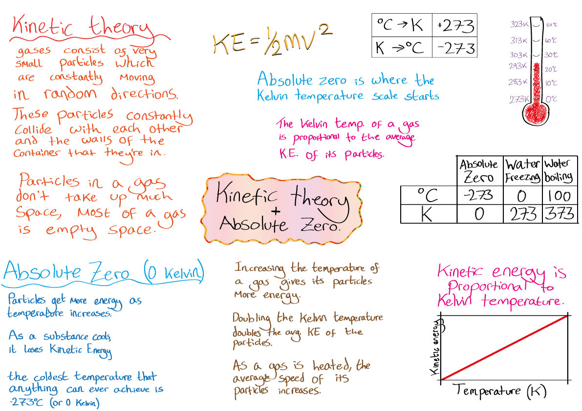 Kinetic Energy Equation Gcse