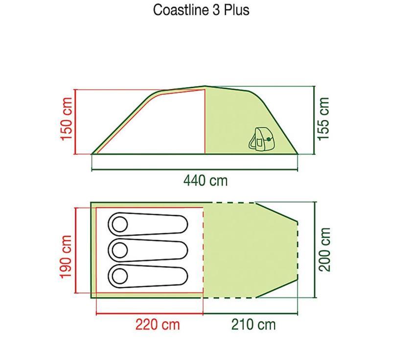 Размеры палатки Coleman Coastline