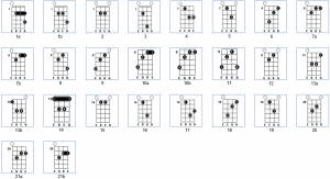 em bass chord chart ultimate