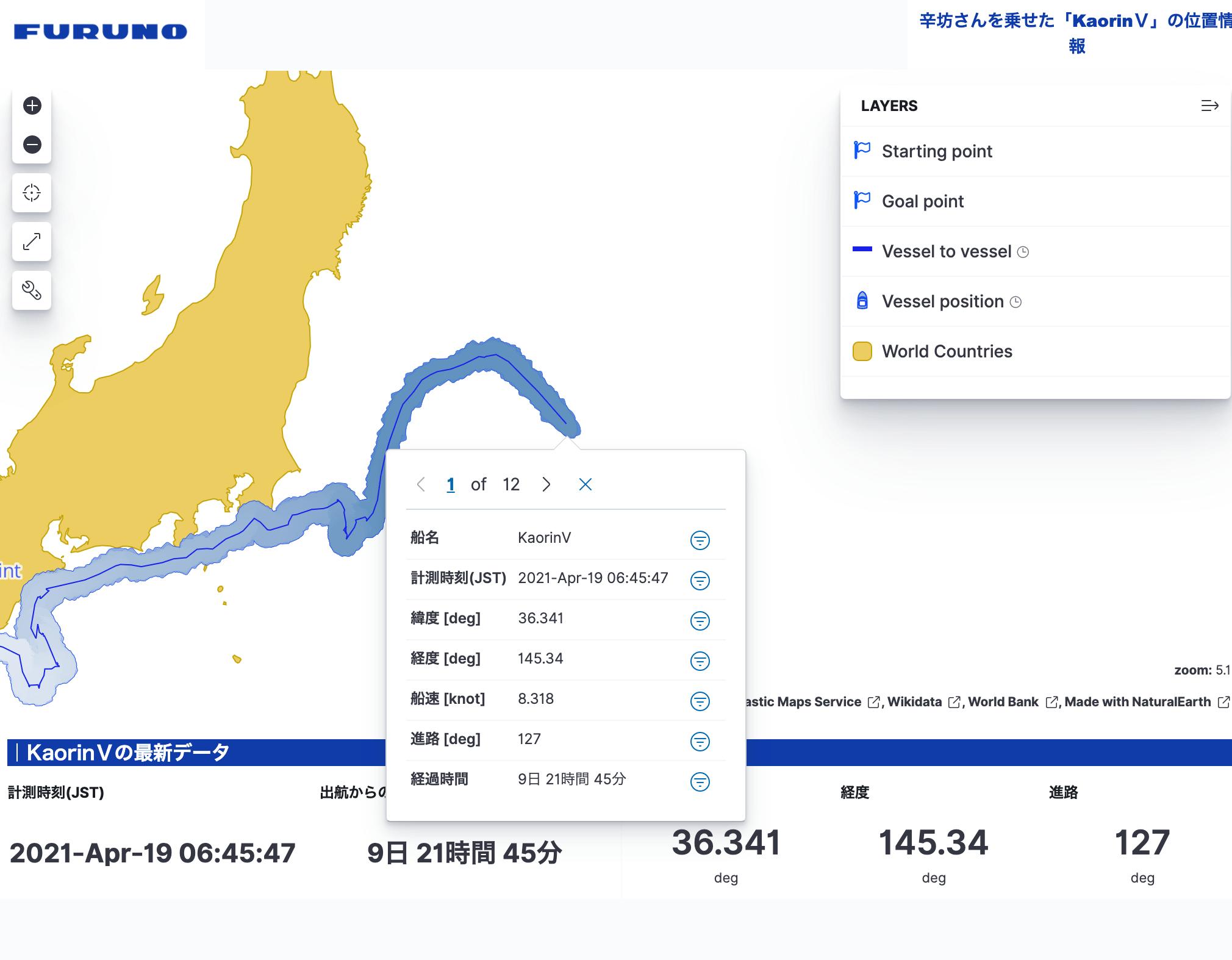 辛坊治郎 GPS 太平洋