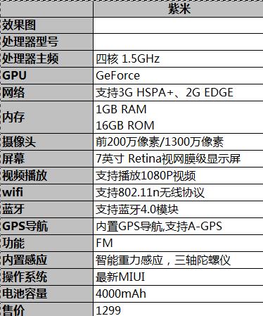 xiaomi_zimi_tablet_specs