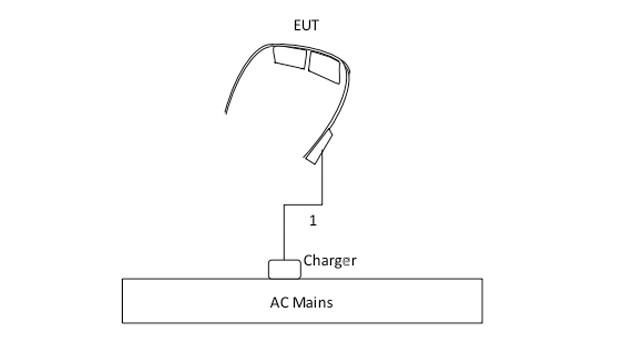 Diseño de Google Glass para el FCC