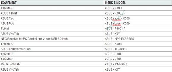Certificacion Google® Nexus® siete en Indonesia