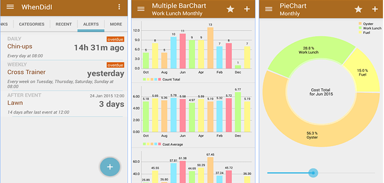 WhenDidI Lite - Event Tracker Review for Android