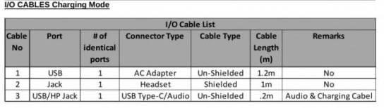 Sony Xperia 3.5mm headphone jack 1