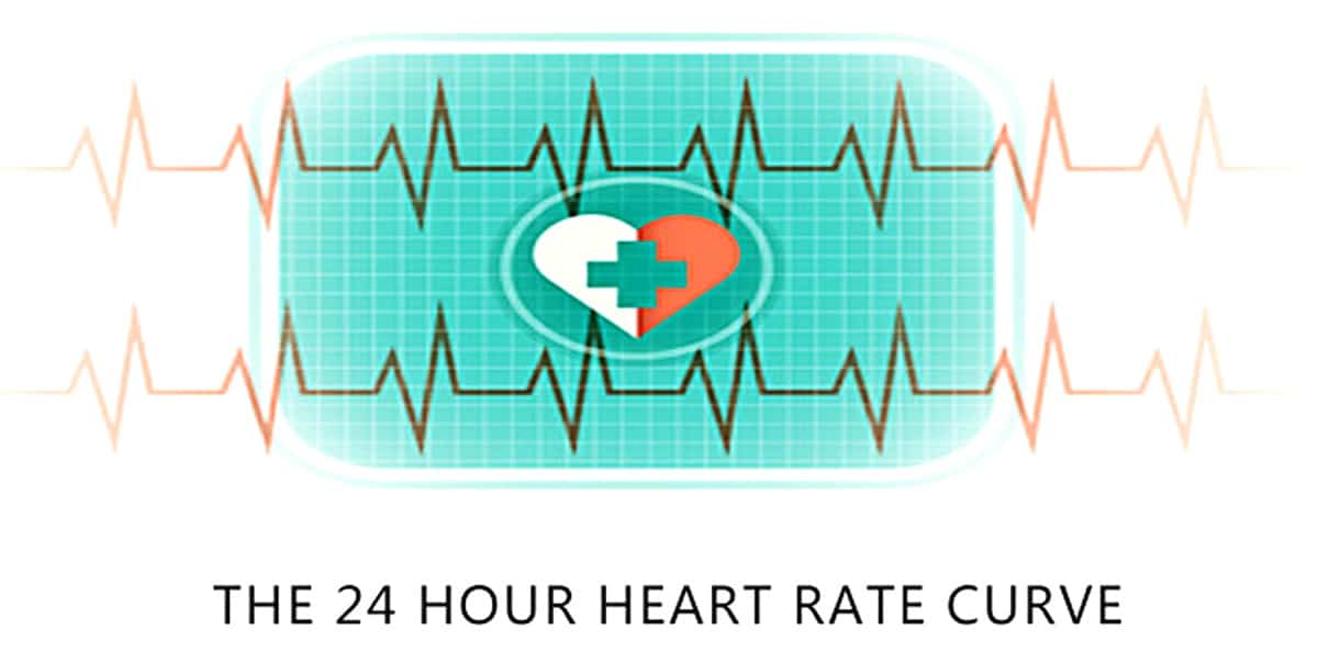 count heart rate