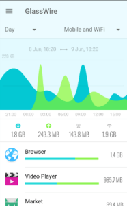 Secure your data by using this app