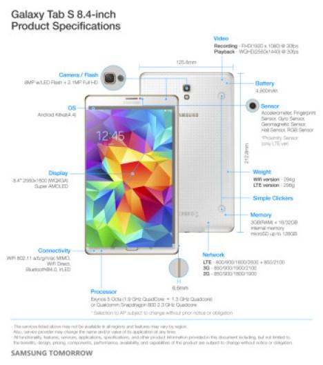 Clic para Especificaciones del Galaxy Tab S 8.4