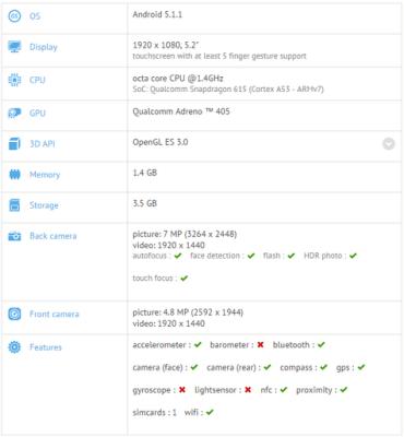Especificacions Filtradas para el LG G4 S