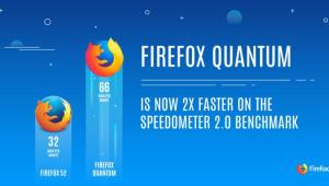 navegacion rapida por internet Firefox Quantum