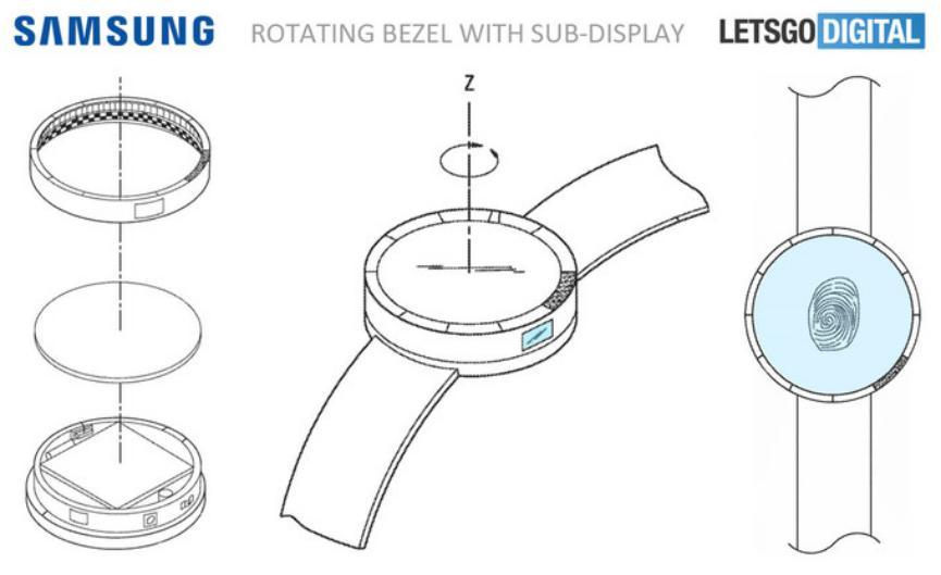Samsung Gear 2018