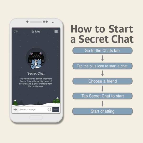 Como hacer un Chat Secreto en Android