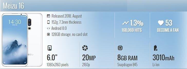 smartphones Meizu 16 con Snapdradon 845