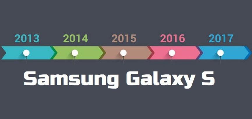 SmartPhones Samsung Galaxy S: Su línea de Tiempo hasta el 2019