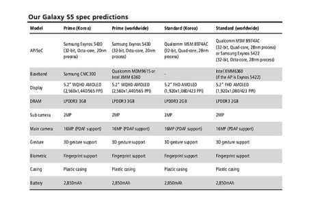 Galaxy S5 To Come in both Standard and Prime Versions